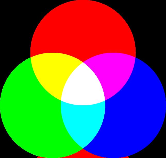 RGBカラーの図