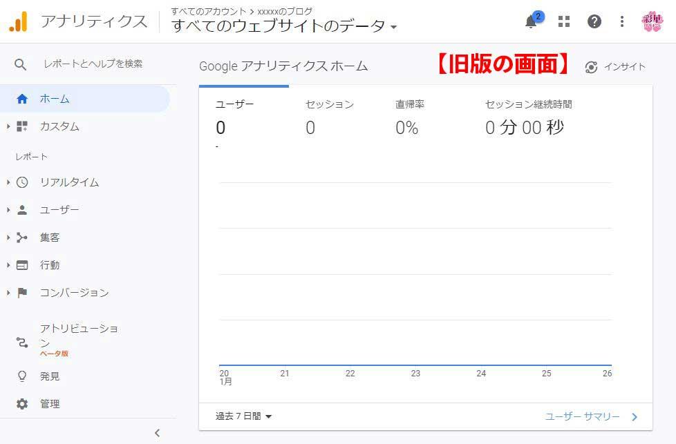 Googleアナリティクス画面